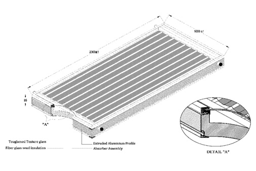 Best Solar Water Heater Bangalore